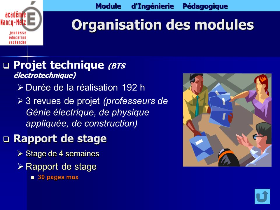 Organisation des modules