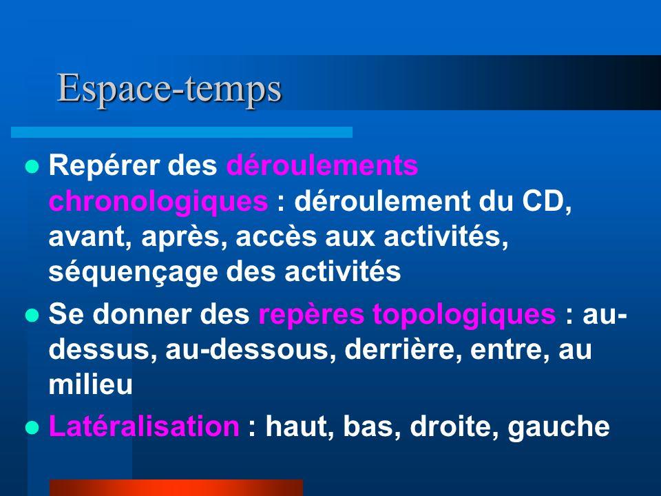 Espace-temps Repérer des déroulements chronologiques : déroulement du CD, avant, après, accès aux activités, séquençage des activités.