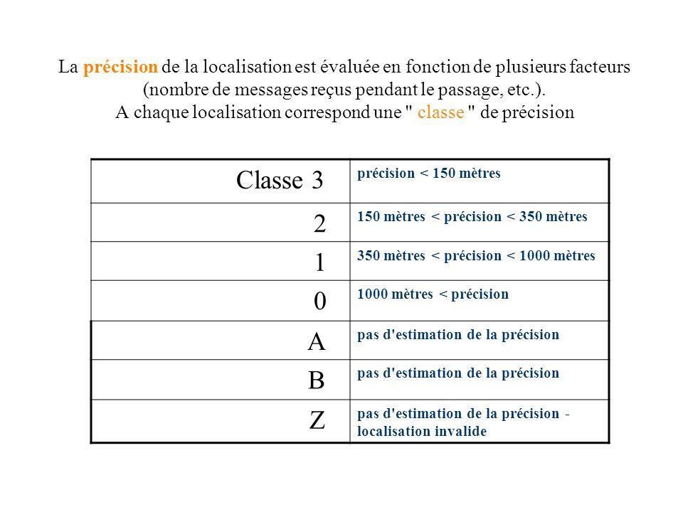 La précision de la localisation est évaluée en fonction de plusieurs facteurs (nombre de messages reçus pendant le passage, etc.). A chaque localisation correspond une classe de précision