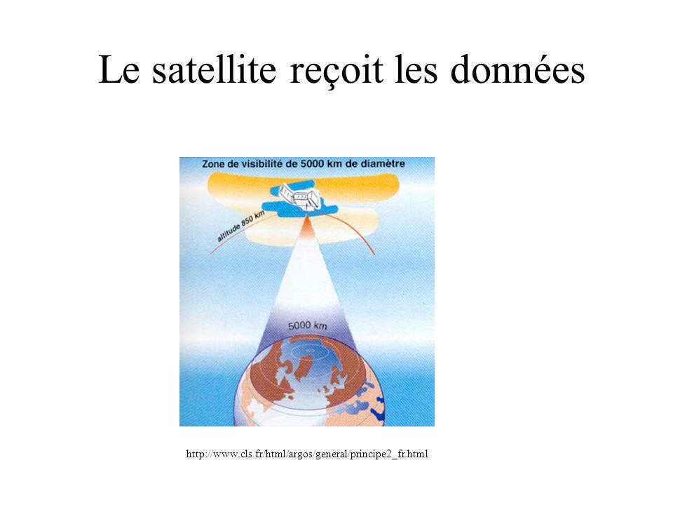 Le satellite reçoit les données