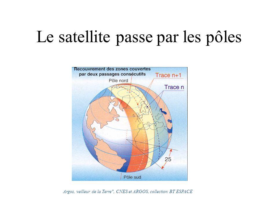 Le satellite passe par les pôles