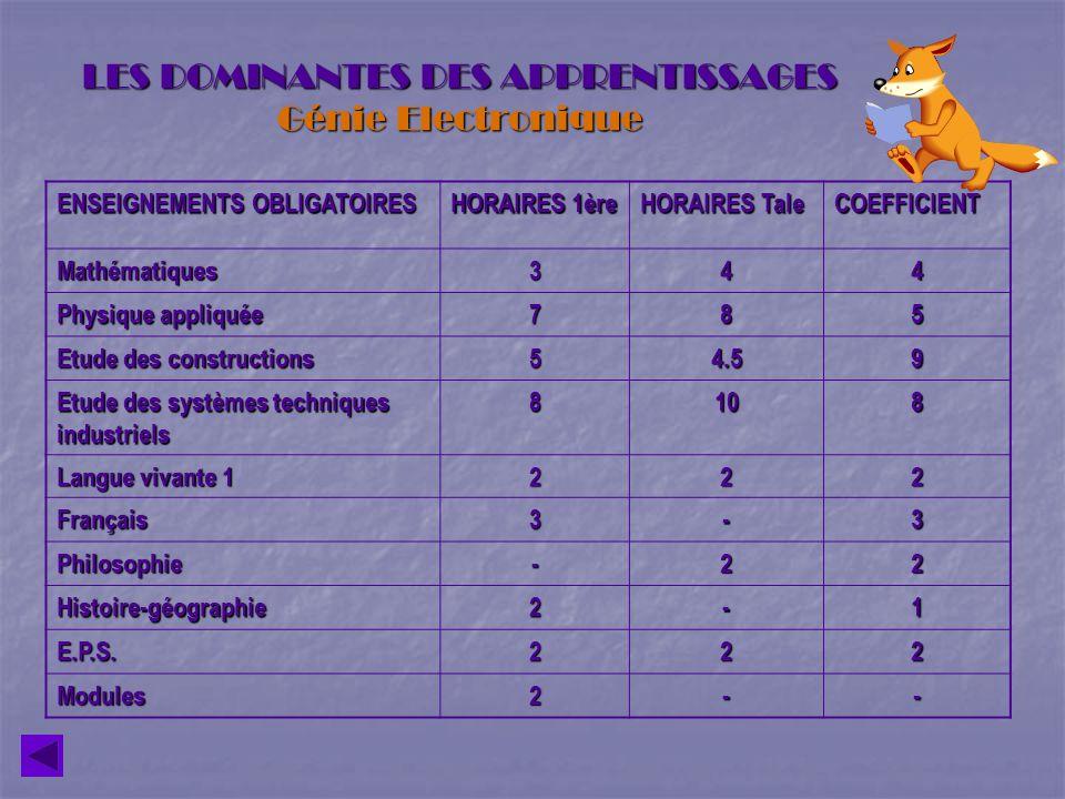 LES DOMINANTES DES APPRENTISSAGES Génie Electronique