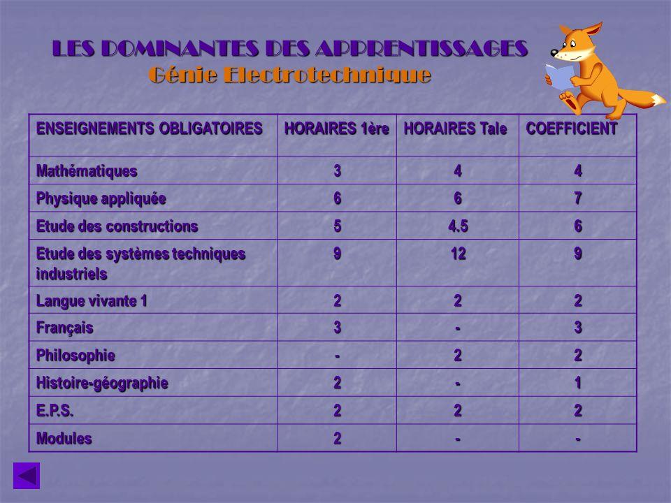 LES DOMINANTES DES APPRENTISSAGES Génie Electrotechnique
