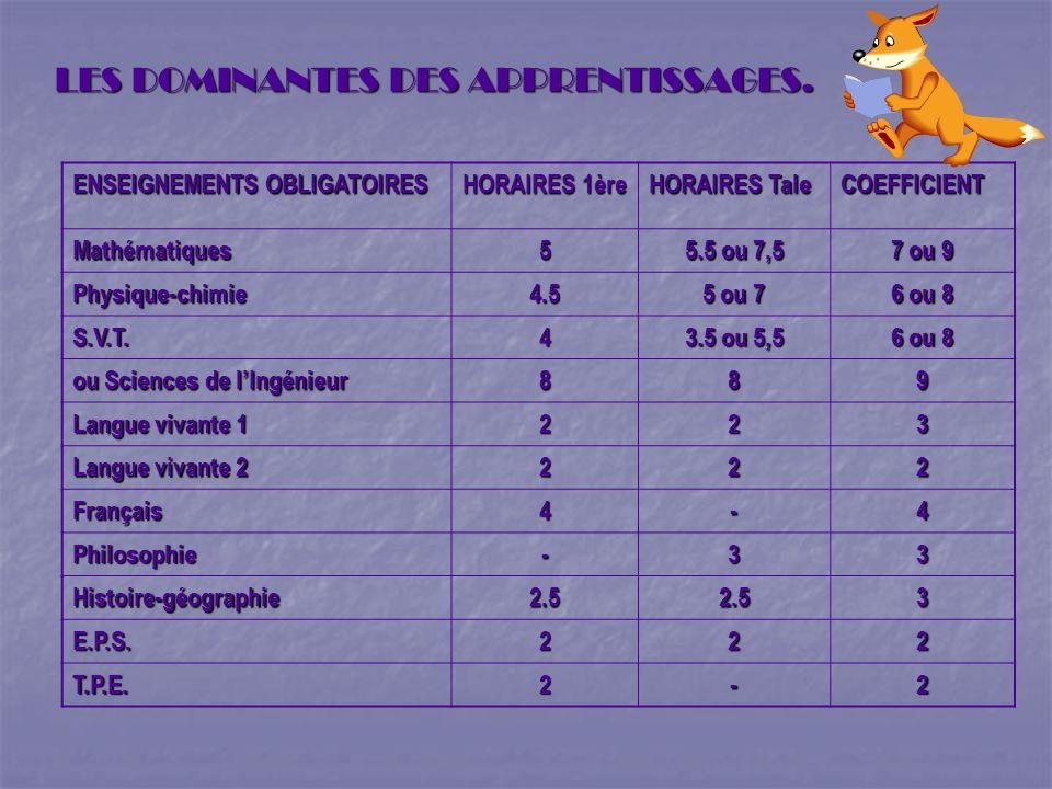 LES DOMINANTES DES APPRENTISSAGES.