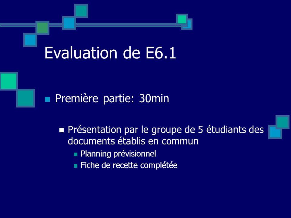 Evaluation de E6.1 Première partie: 30min