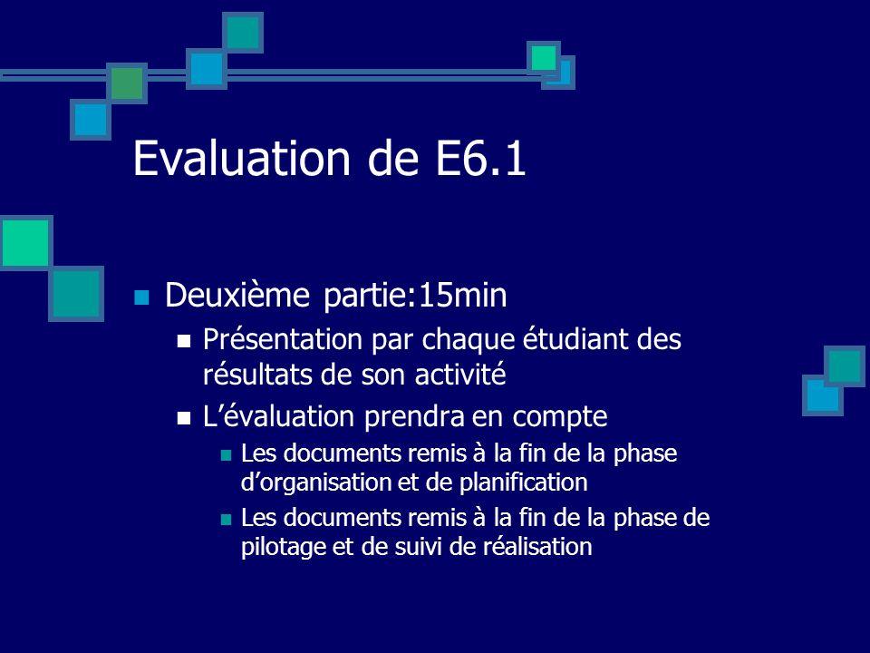 Evaluation de E6.1 Deuxième partie:15min