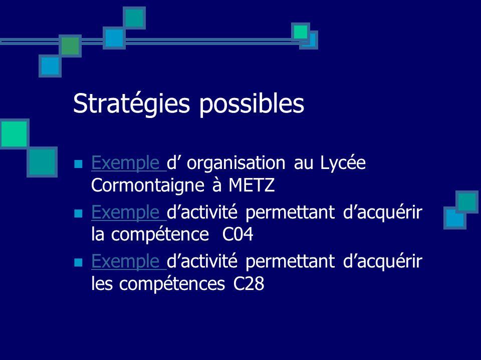 Stratégies possiblesExemple d' organisation au Lycée Cormontaigne à METZ. Exemple d'activité permettant d'acquérir la compétence C04.