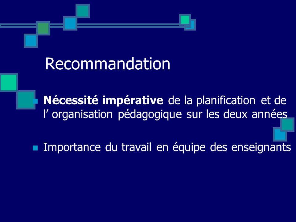 Recommandation Nécessité impérative de la planification et de l' organisation pédagogique sur les deux années.