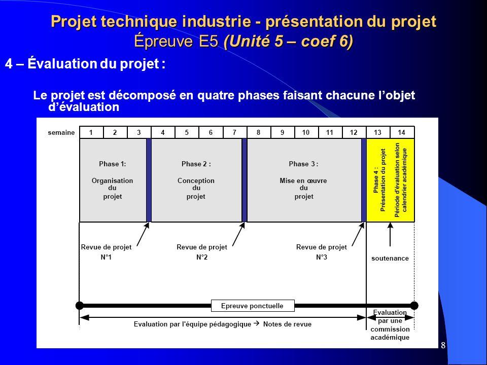 Projet technique industrie - présentation du projet Épreuve E5 (Unité 5 – coef 6)