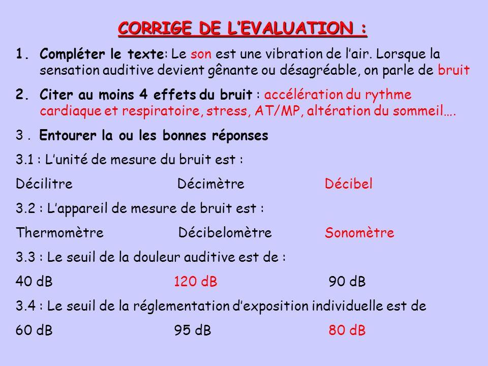 CORRIGE DE L'EVALUATION :