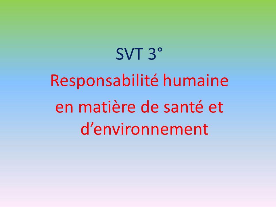 SVT 3° Responsabilité humaine en matière de santé et d'environnement