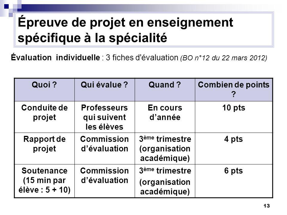 Épreuve de projet en enseignement spécifique à la spécialité