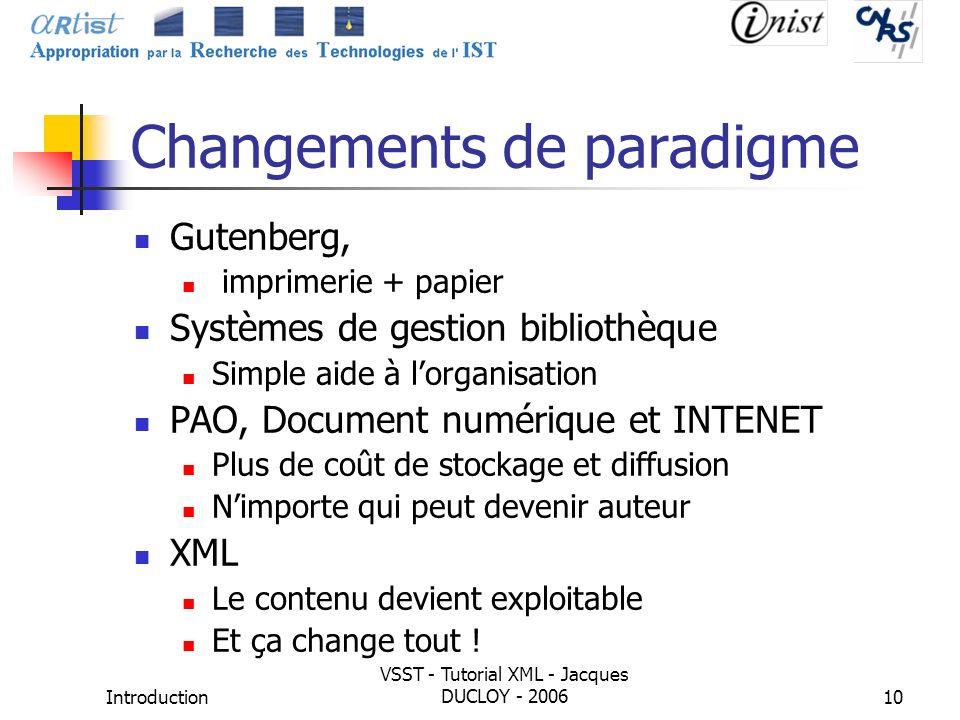 Changements de paradigme