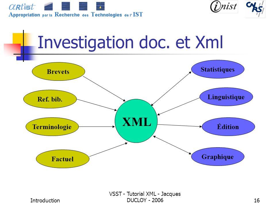 Investigation doc. et Xml