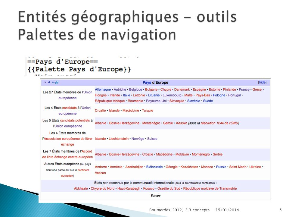 Entités géographiques - outils Palettes de navigation