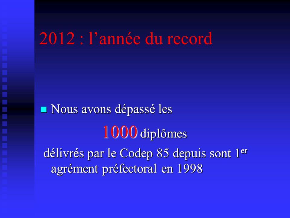 2012 : l'année du record Nous avons dépassé les 1000 diplômes