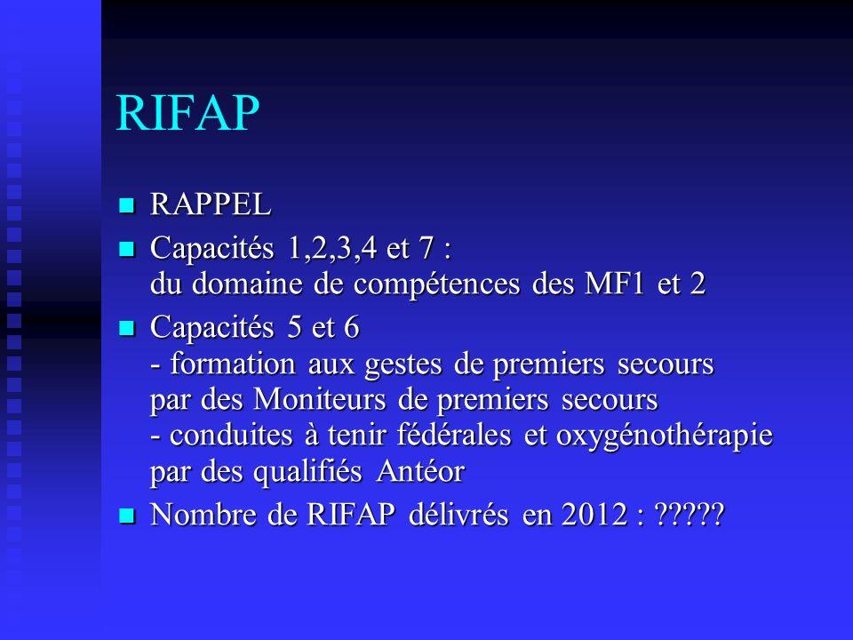 RIFAP RAPPEL. Capacités 1,2,3,4 et 7 : du domaine de compétences des MF1 et 2.
