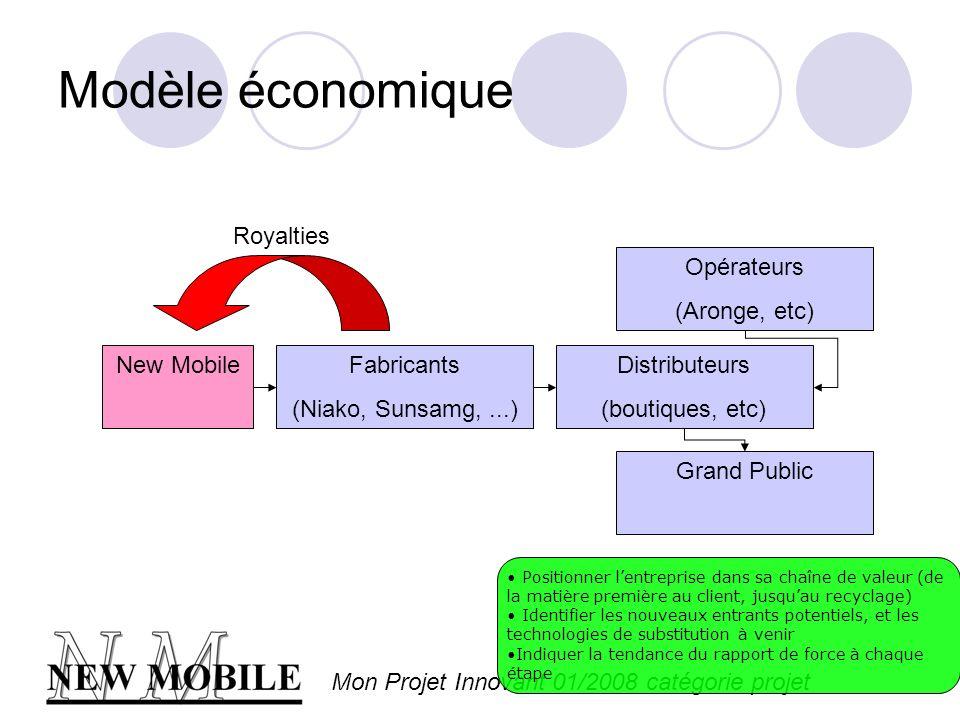 Modèle économique Royalties Opérateurs (Aronge, etc) New Mobile
