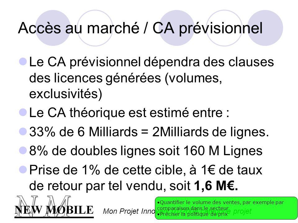 Accès au marché / CA prévisionnel
