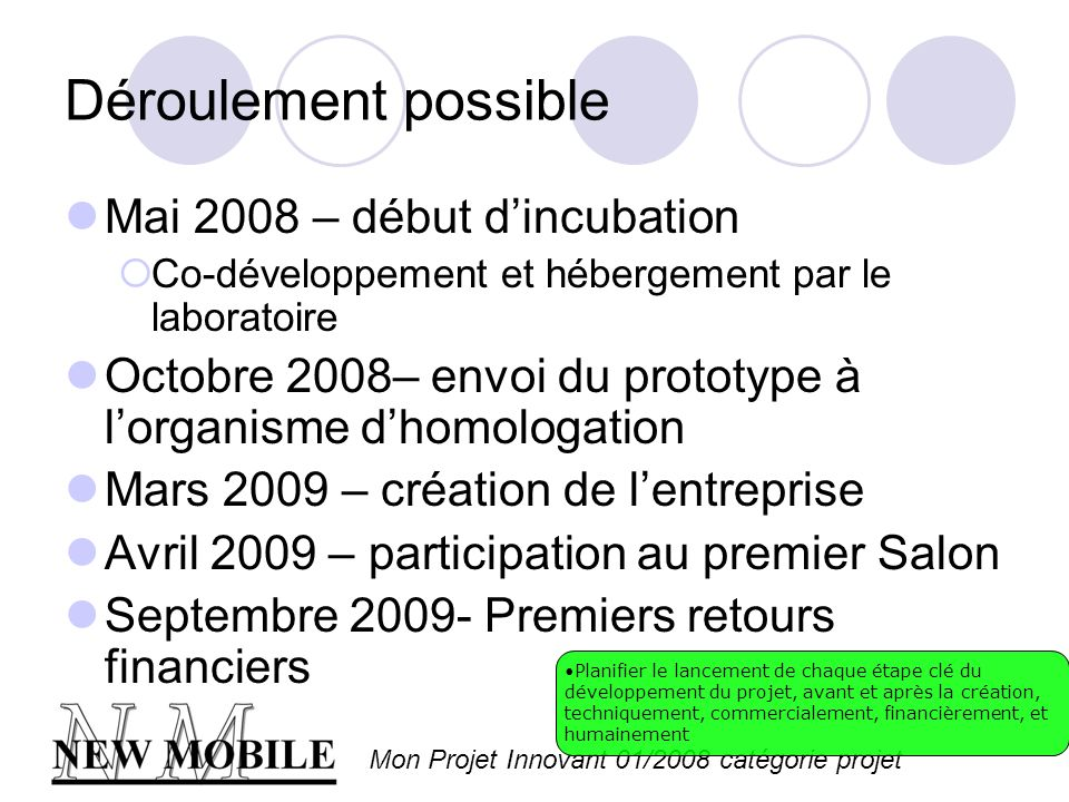 Déroulement possible Mai 2008 – début d'incubation