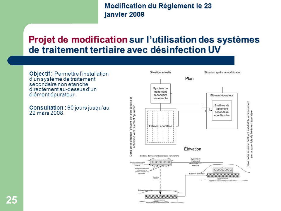 Modification du Règlement le 23 janvier 2008