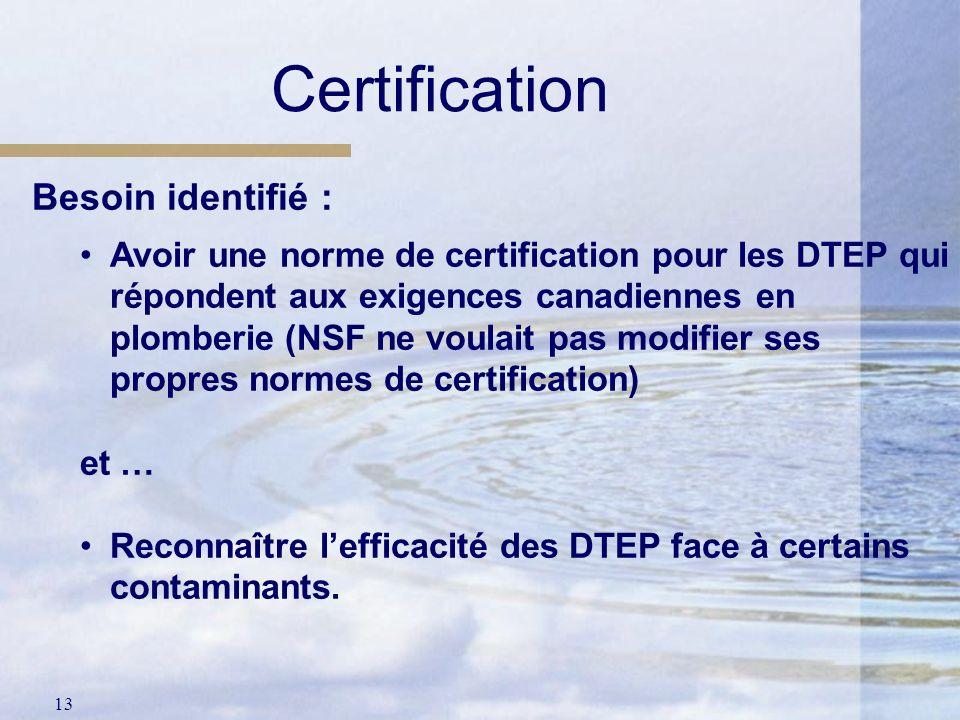 Certification Besoin identifié :