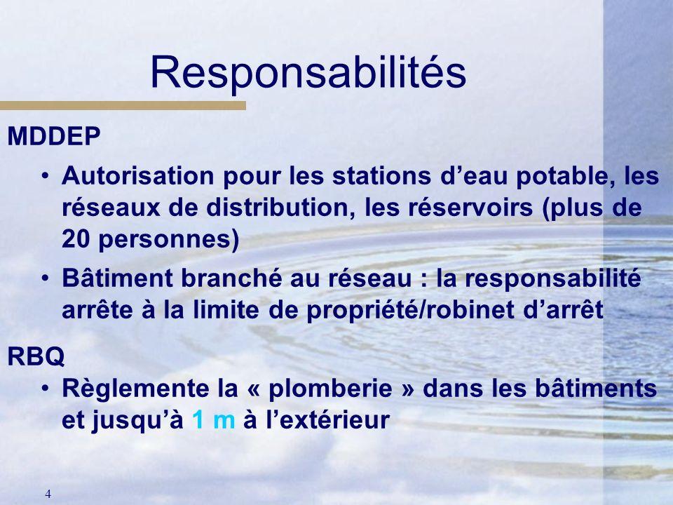 Responsabilités MDDEP
