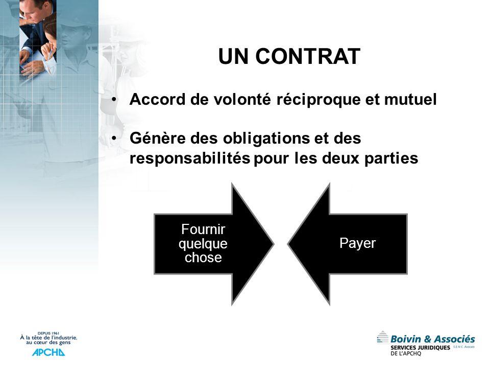 UN CONTRAT Accord de volonté réciproque et mutuel