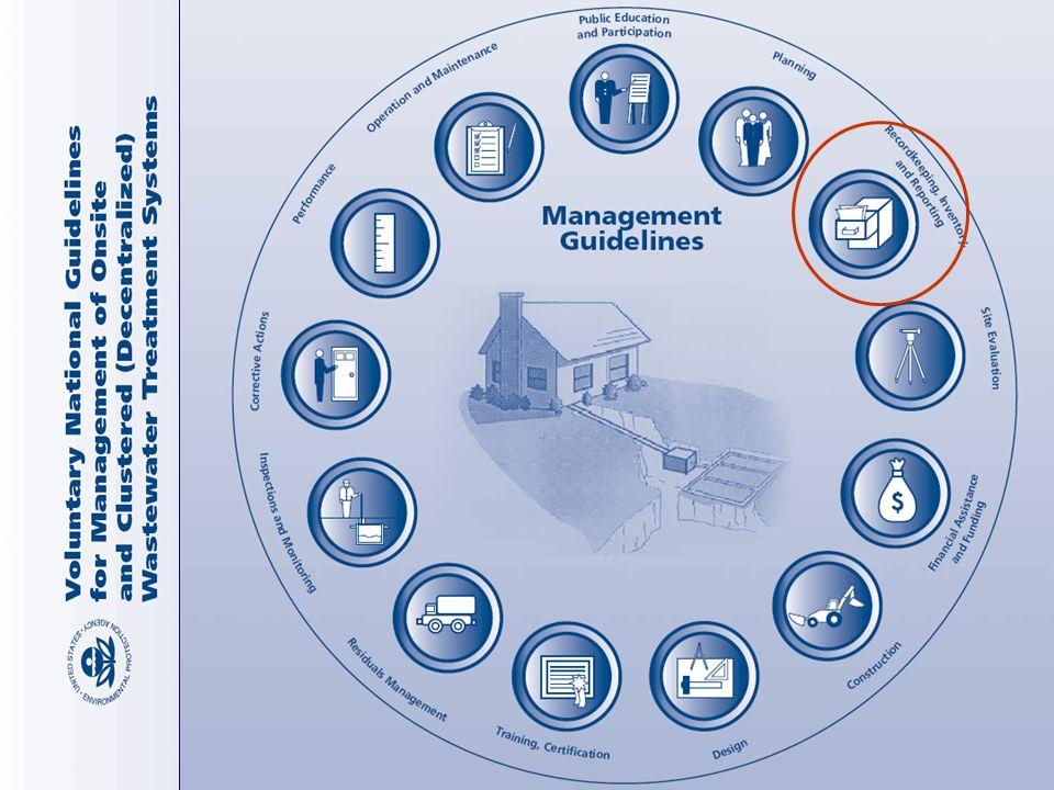 L'epa a établi les éléments qui garantie le succès du programme de gestion de l'assainissement autonome.