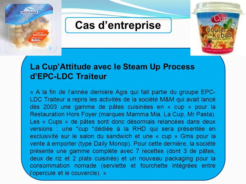 Cas d'entrepriseLa Cup'Attitude avec le Steam Up Process d'EPC-LDC Traiteur.