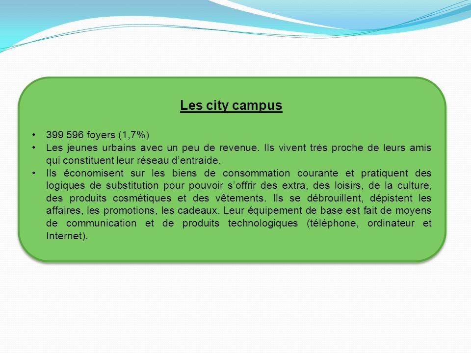 Les city campus 399 596 foyers (1,7%)