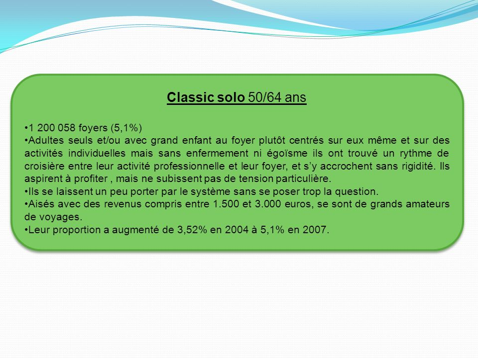 Classic solo 50/64 ans 1 200 058 foyers (5,1%)