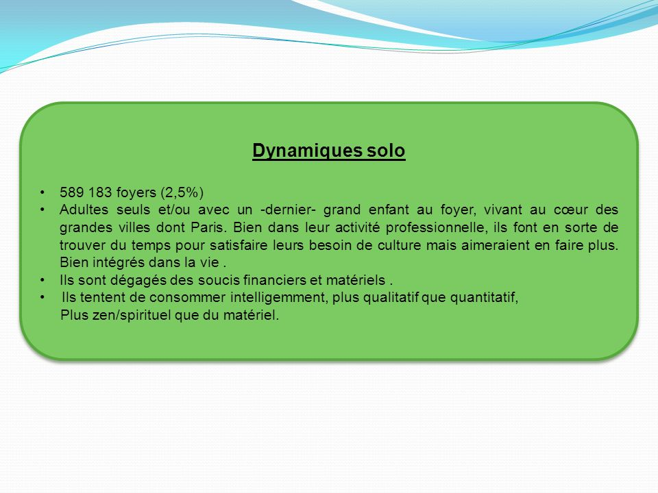 Dynamiques solo 589 183 foyers (2,5%)