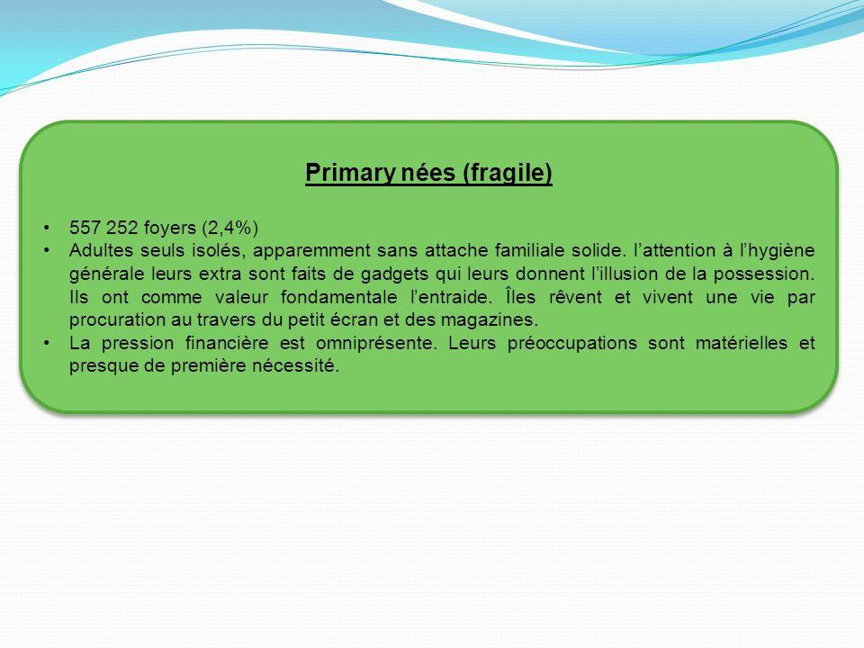 Primary nées (fragile)