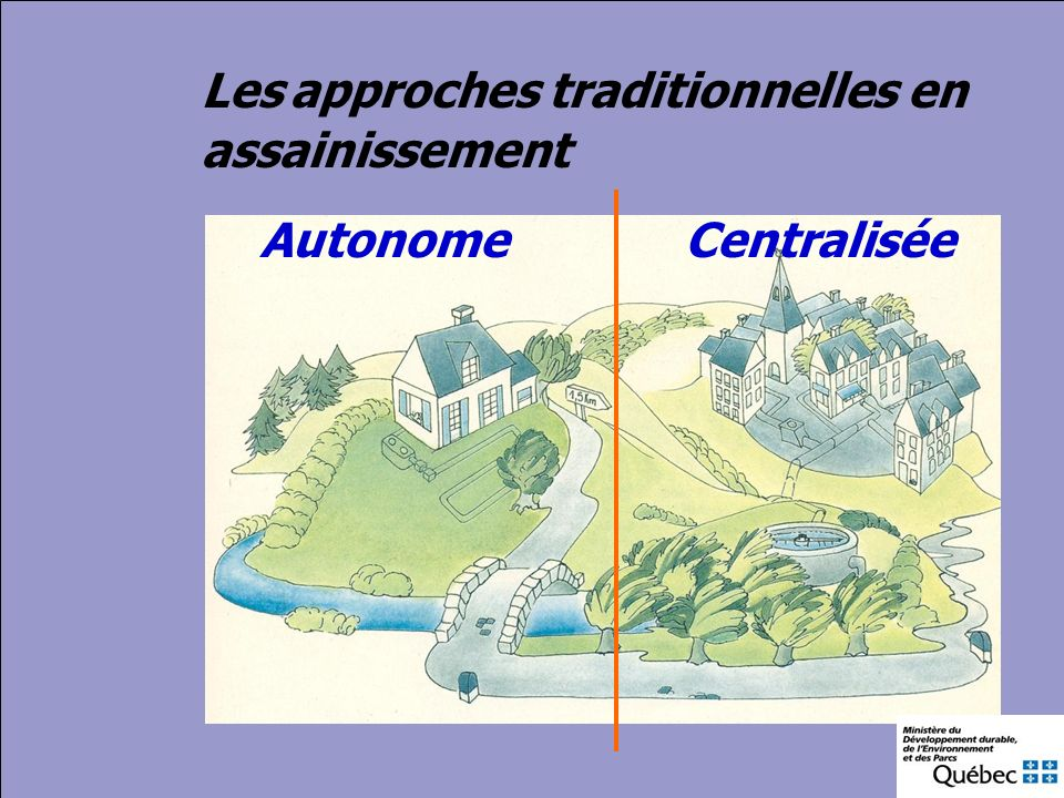 Les approches traditionnelles en