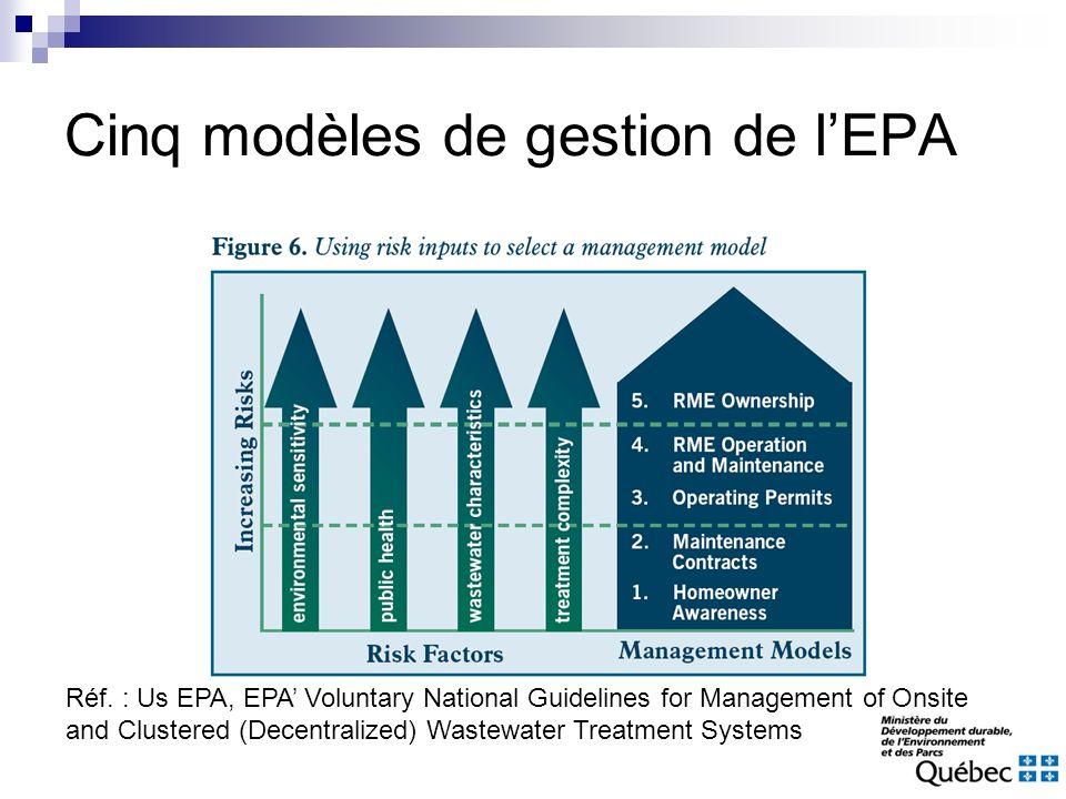 Cinq modèles de gestion de l'EPA