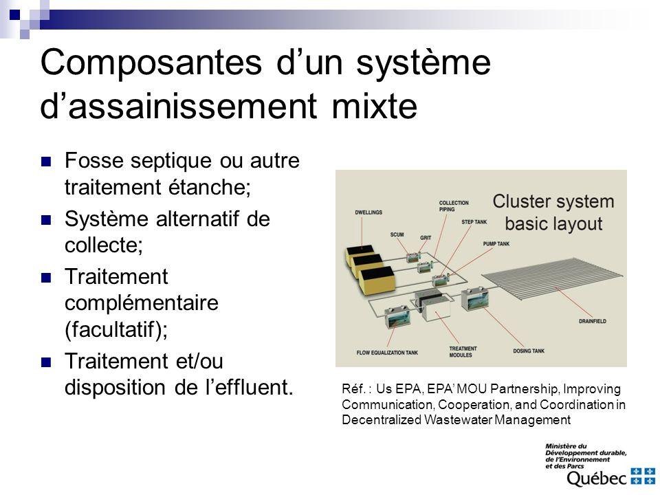 Composantes d'un système d'assainissement mixte