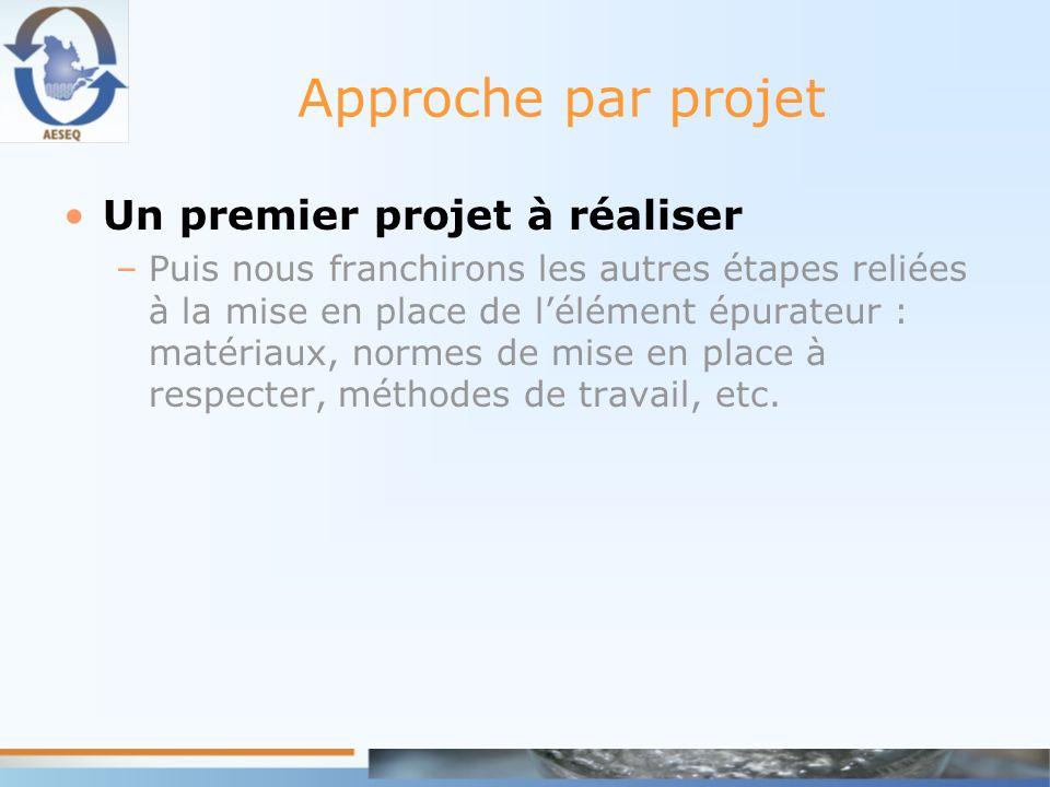Approche par projet Un premier projet à réaliser