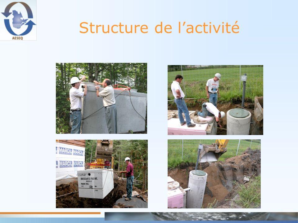 Structure de l'activité