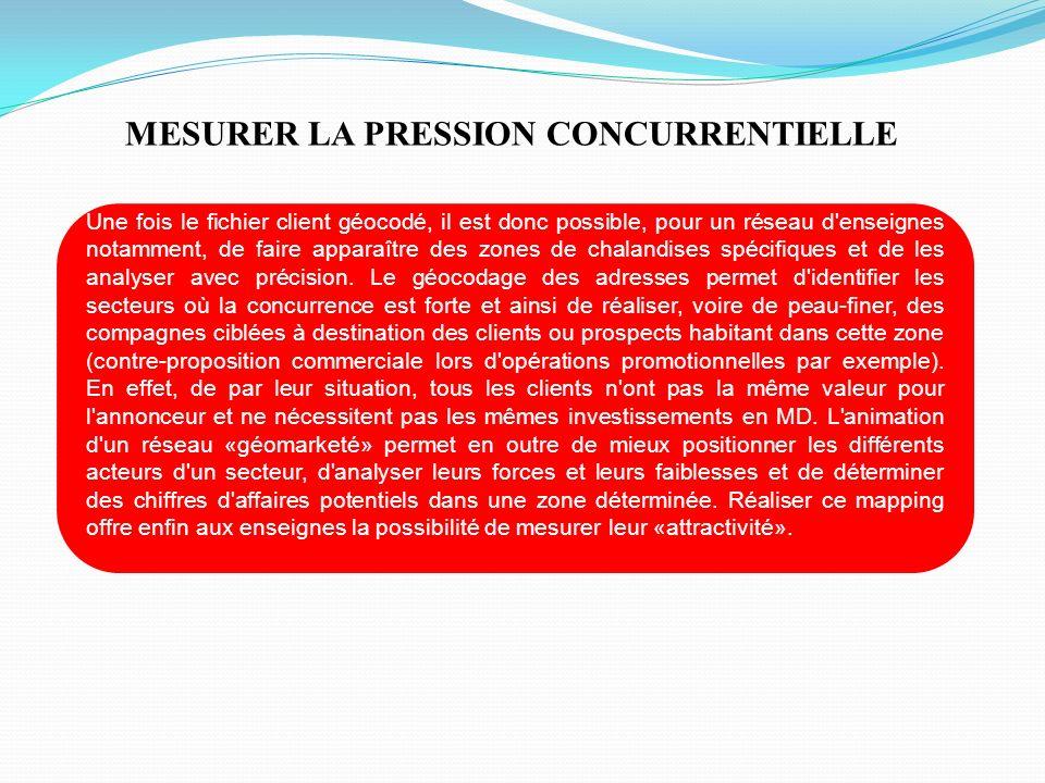 MESURER LA PRESSION CONCURRENTIELLE
