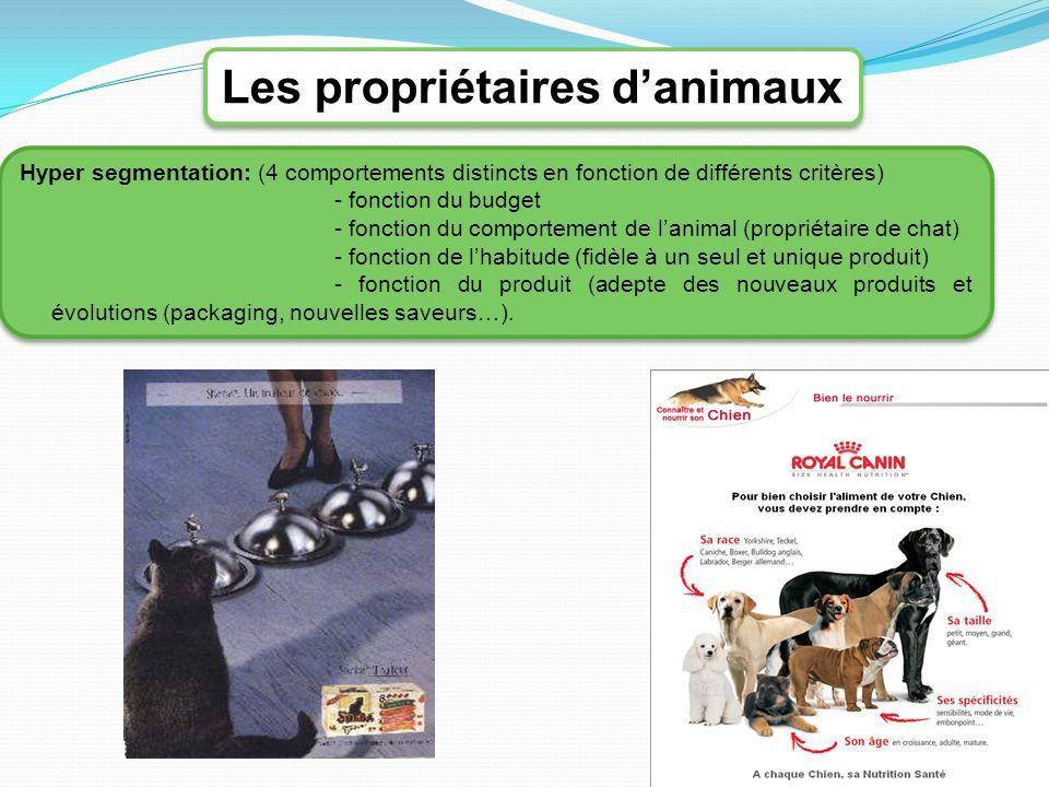 Les propriétaires d'animaux