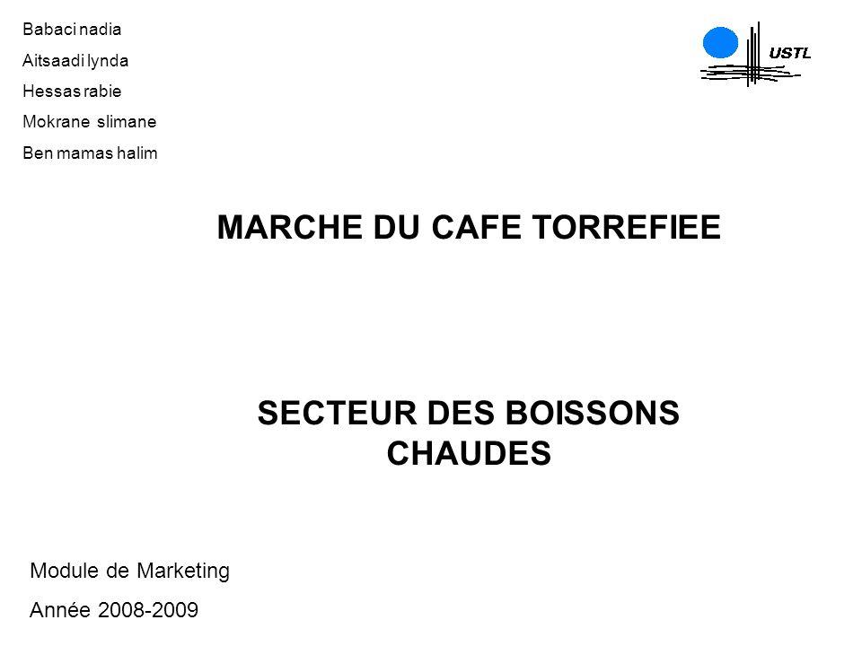 MARCHE DU CAFE TORREFIEE SECTEUR DES BOISSONS CHAUDES