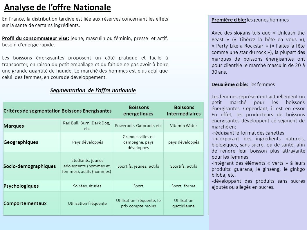 Analyse de l'offre Nationale