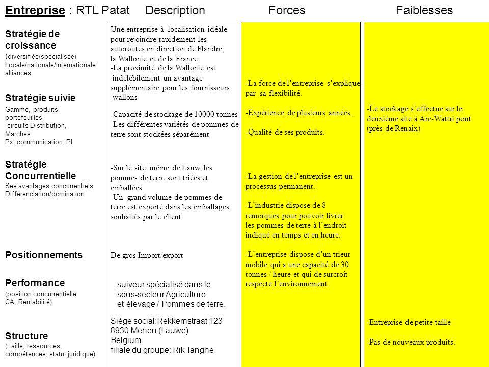 Entreprise : RTL Patat Description Forces Faiblesses