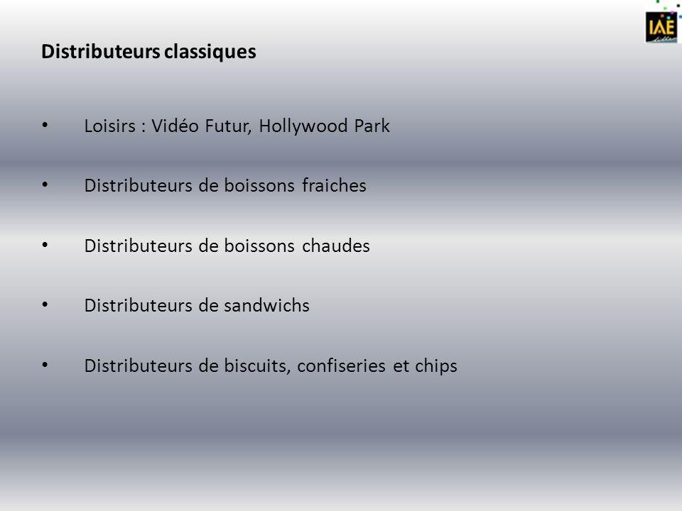 Distributeurs classiques Loisirs : Vidéo Futur, Hollywood Park