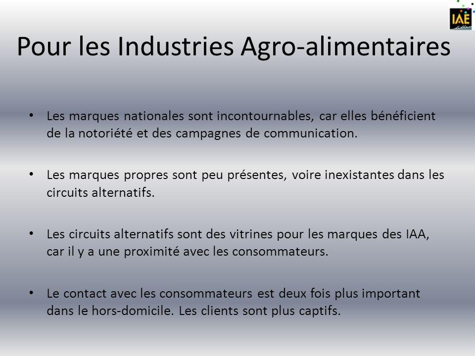 Pour les Industries Agro-alimentaires