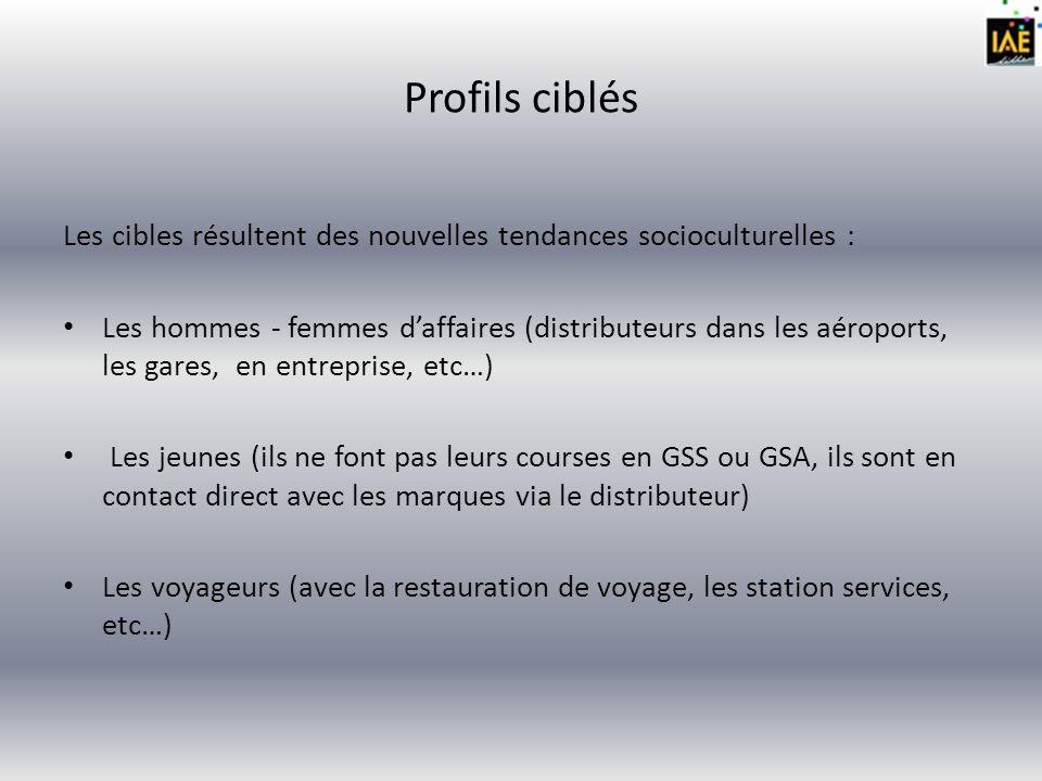 Profils ciblésLes cibles résultent des nouvelles tendances socioculturelles :