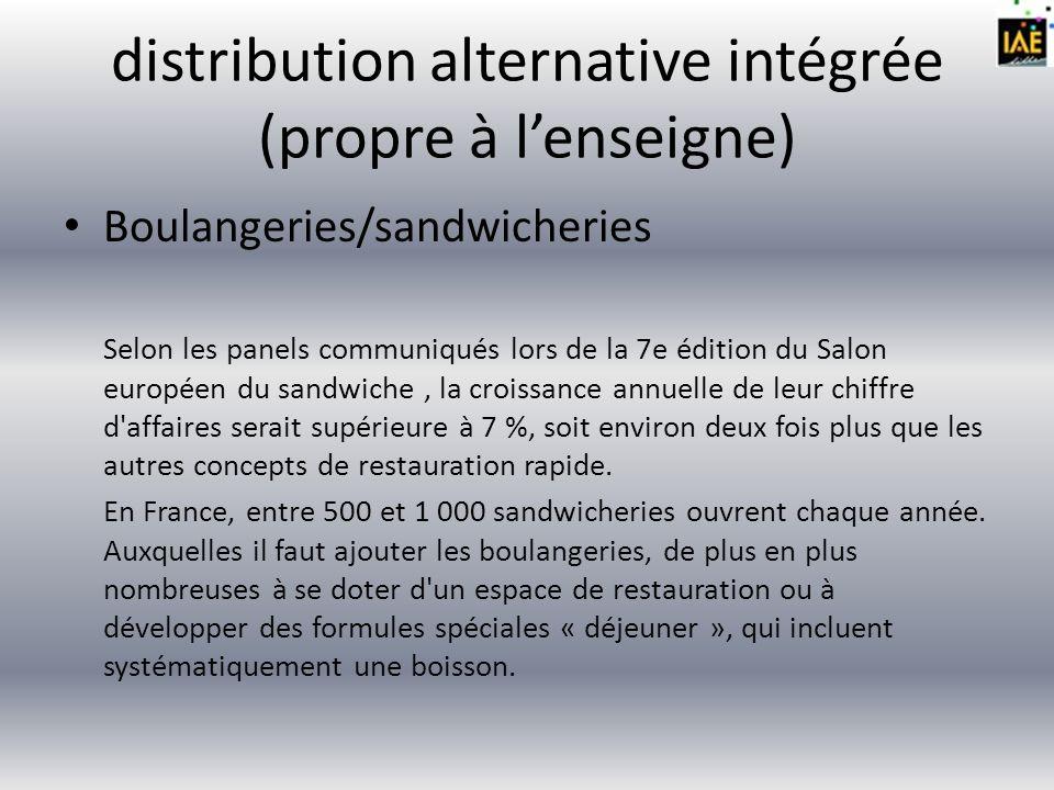 distribution alternative intégrée (propre à l'enseigne)