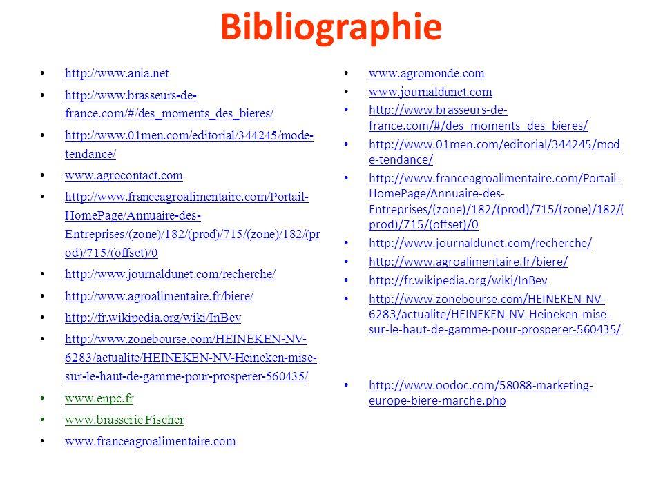 Bibliographie www.agromonde.com http://www.ania.net