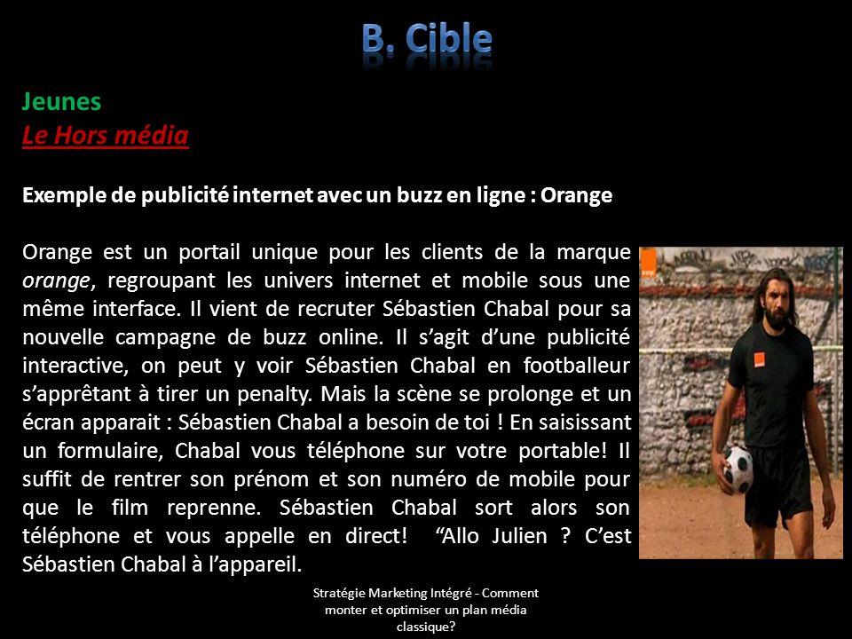 B. Cible Jeunes Le Hors média